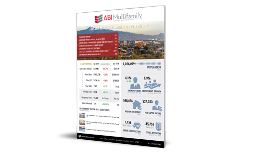 ABI-Tucson-2019-Q3-Quarterly-Report.png
