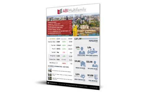 ABI-Sacramento-2019-Q3-Quarterly-Report.png