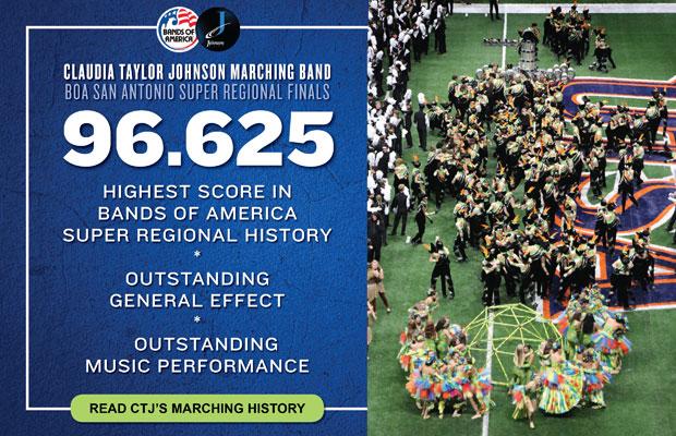 CTJ's record score of 96.625