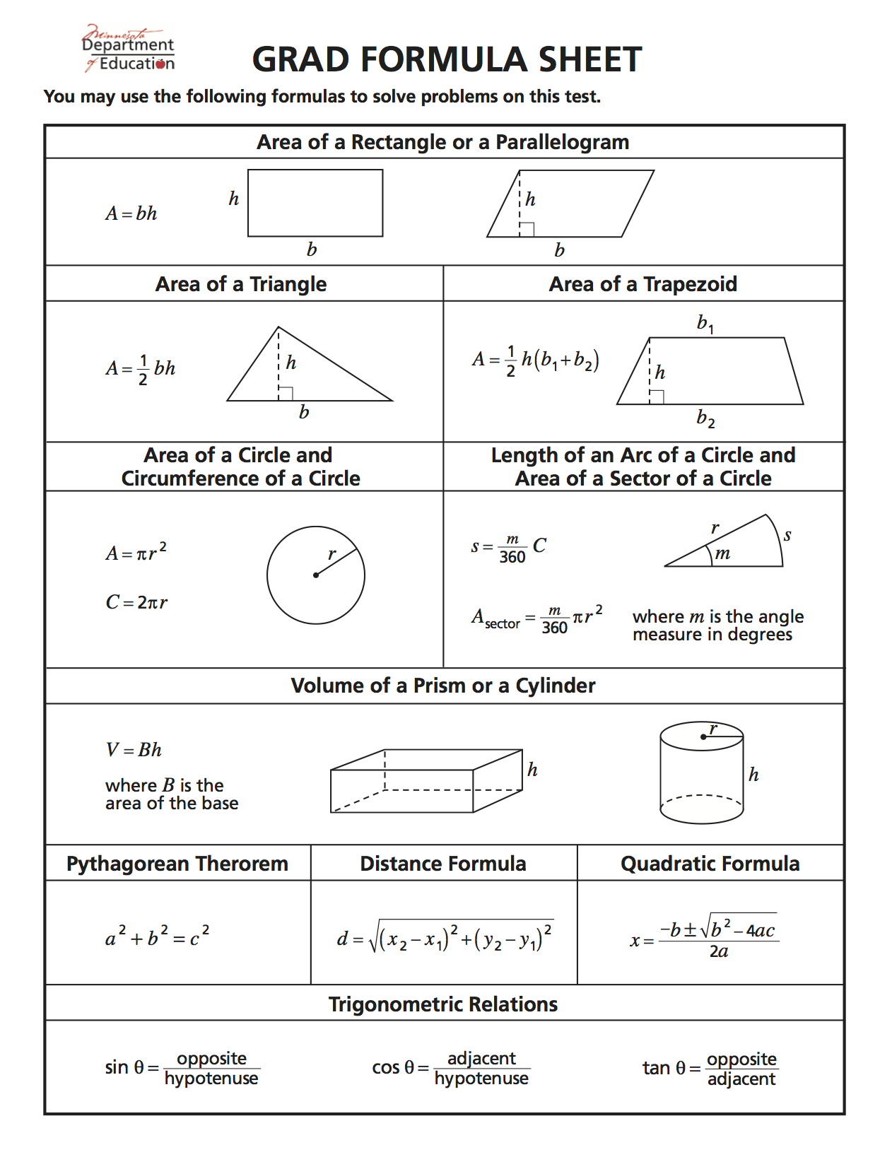 Mathematics formula sheet keni ganamas co
