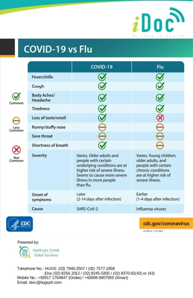 Covid-19 vs Flu.jpg