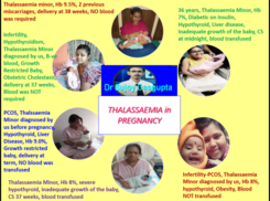 Thalassaemia and Pregnancy