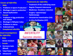 Success Stories in INFERTILITY