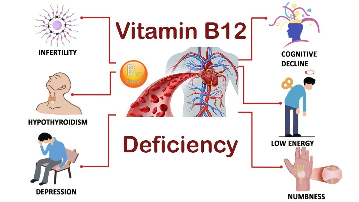 vitamin B12 deficiency.jpg