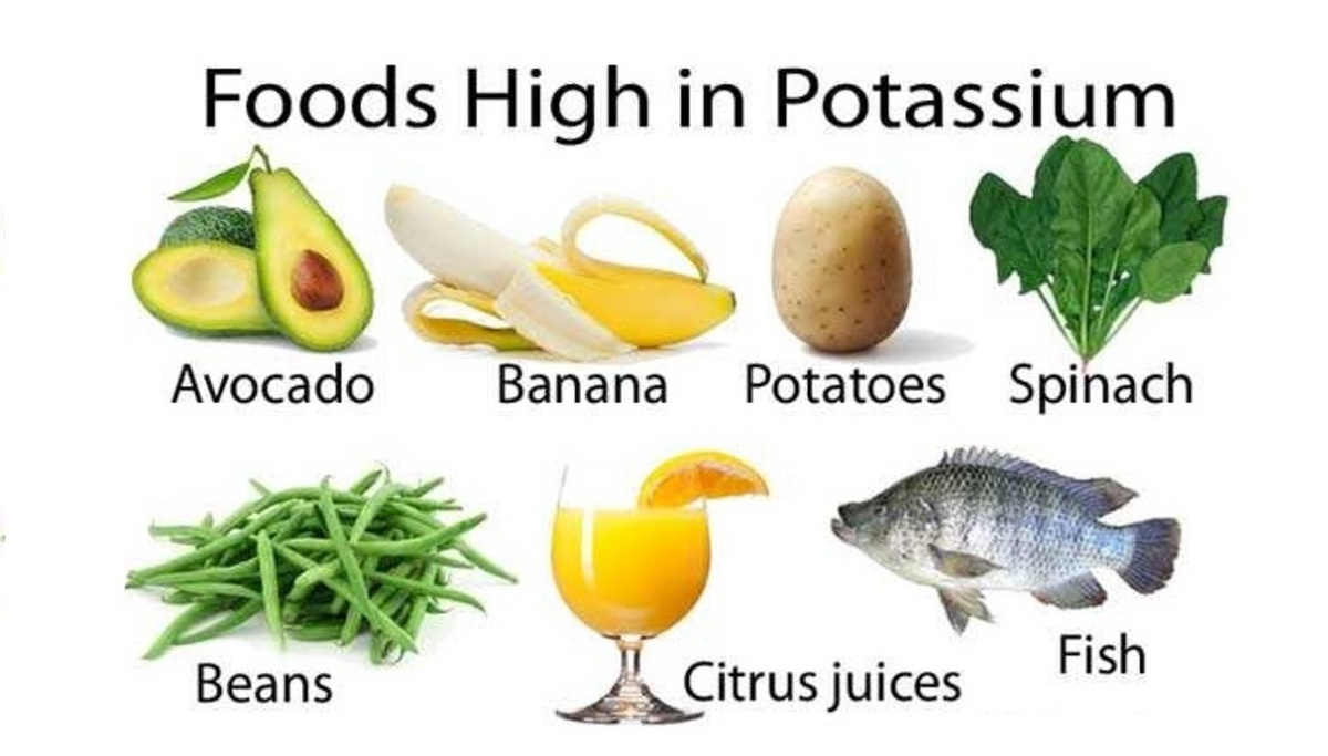 health-benefits-of-potassium-640x400-1.jpg