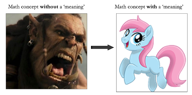 An orc and a pony in a math post