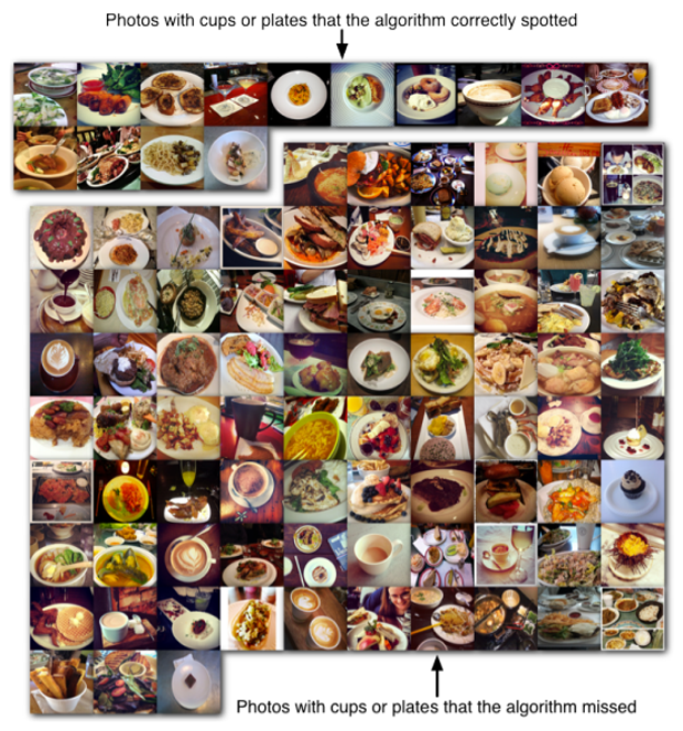 Jetpac (using Object Recognition to build a modern day Yelp) - results on photos with large plates or cups