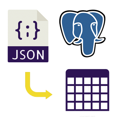 Using Cross Join Lateral for Improved JSON Handling in Postgres