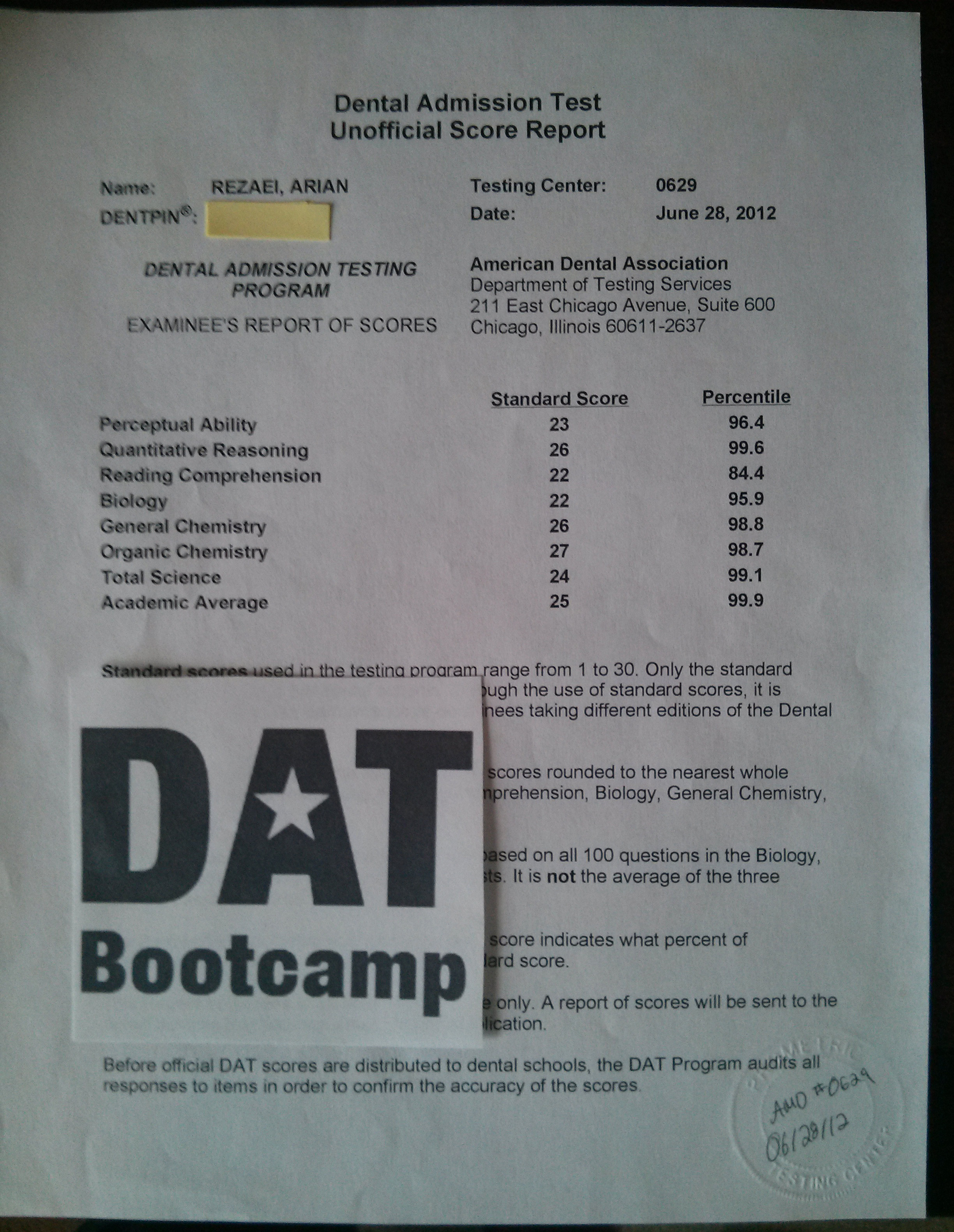 Featured Student of August | DAT Bootcamp