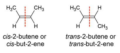 3 3 Naming Alkenes and Alkynes | DAT Bootcamp