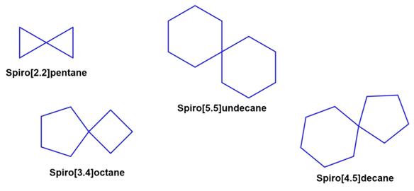 3 9 Naming Spiro and Bicyclic Alkanes   DAT Bootcamp