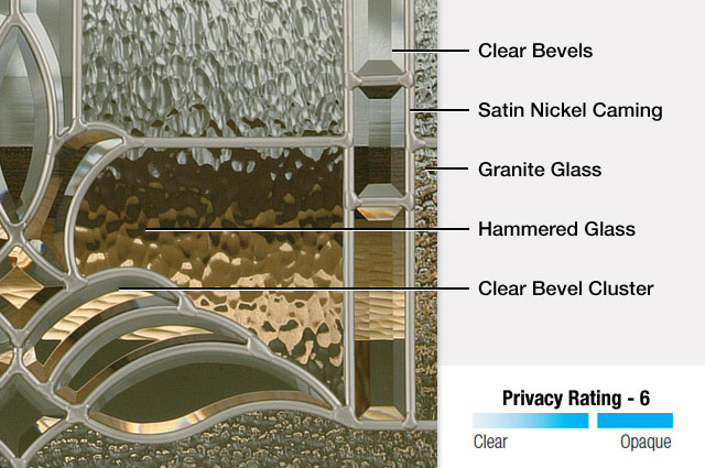 bristol-glass-privacy-rating