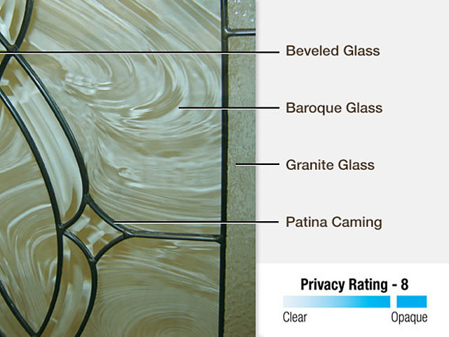 brentwood-glass-privacy-rating