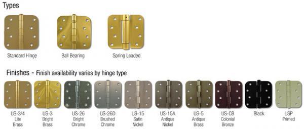 Door Hardware Amp Accessories Mmi Door