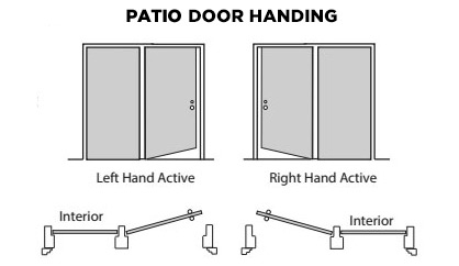 Handing and swing mmi door patio door handing and swing detail planetlyrics Image collections