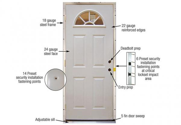 anatomy of a replacement door how to install - Door Frame Replacement