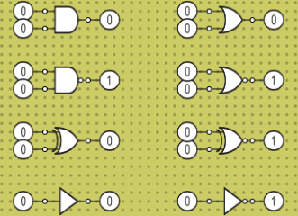 Working with logic gates