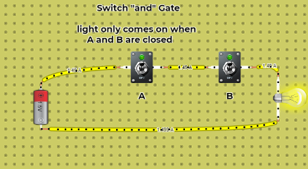 "Switch ""and"" Gate circuit"