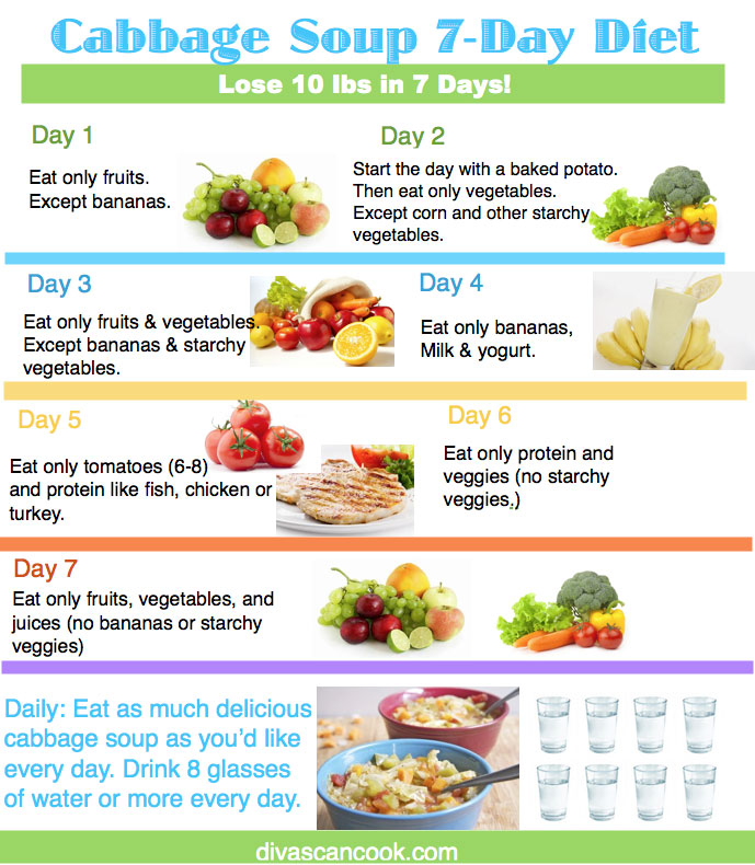 7-day diet cabbage soup diet recipe