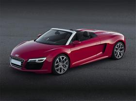 2015 Audi R8 5.2 : Car has generic photo