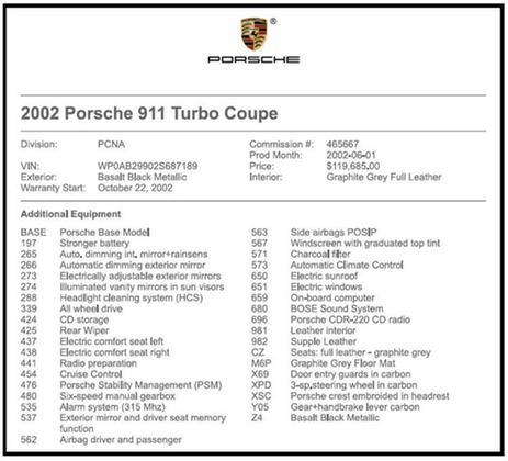 2002 Porsche 911 Turbo : Car has generic photo