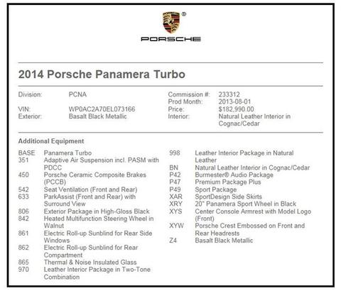 2014 Porsche Panamera  : Car has generic photo