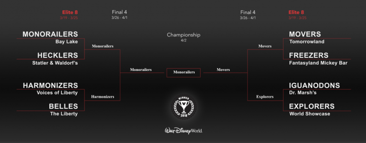 Definitely an underwhelming bracket this year. Sad to see my Phoenicians are not returning this year