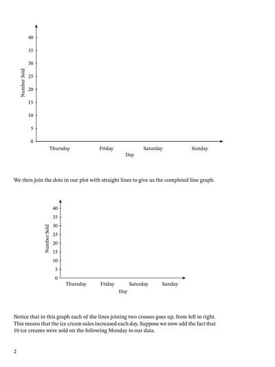 Lesson: Line Graphs   Nagwa