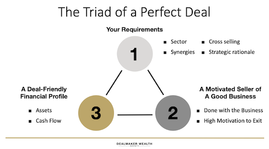triad of a perfect deal