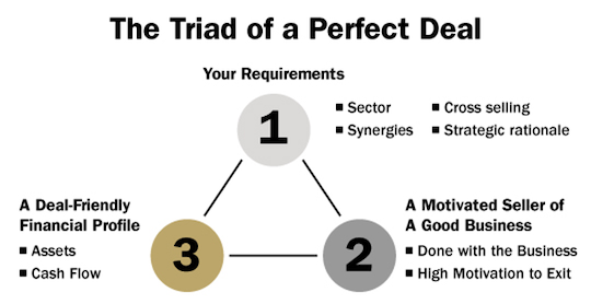 perfect deal triad