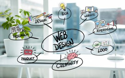 Media Assistance: Tips for website design and content.