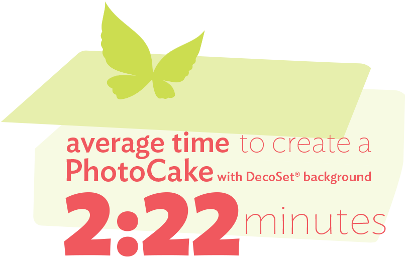It takes 3:51 minutes to design a cake with PhotoCake