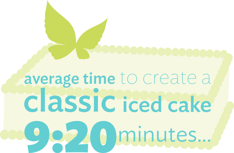 It takes 9:20 minutes to ice a cake