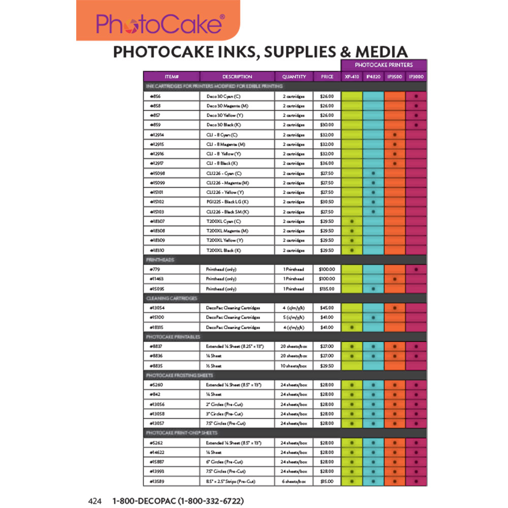PhotoCake® Ink, Supplies & Media Guide