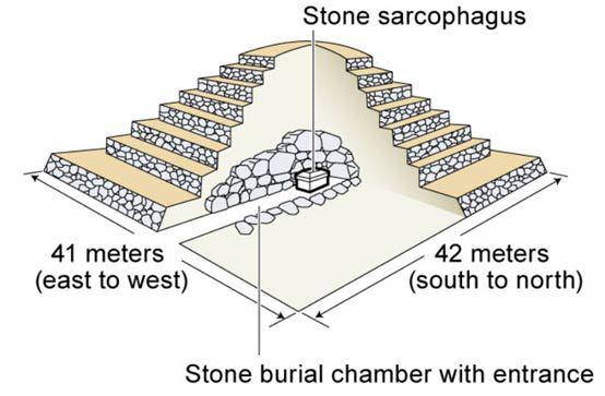 Miyakozuka-pyramid-shaped-tomb