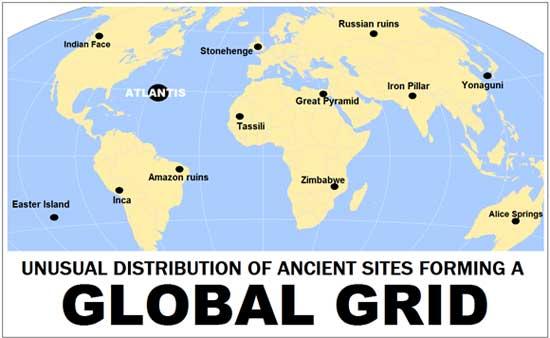 global_grid