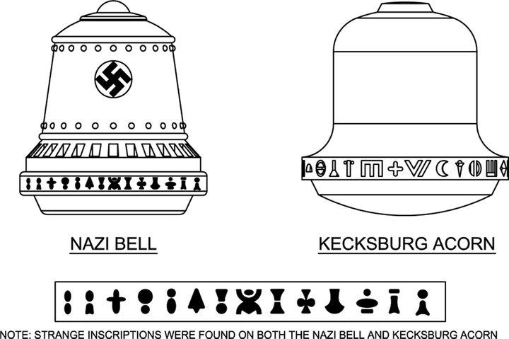 Plans_nazi-bell