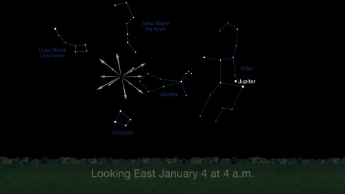 nasa sky map, Quadrantid meteor shower, delaware, sussex county