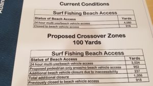 delaware, fenwick island state park, proposed restricted beach access, state park beaches