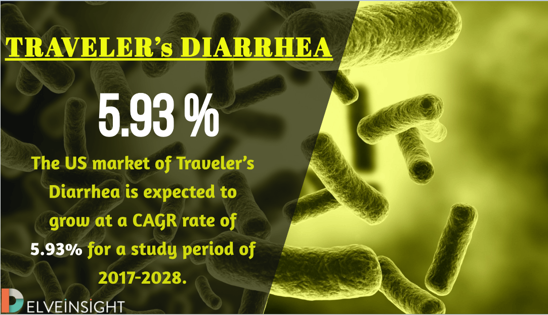 Traveler's Diarrhea