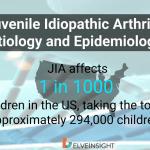 Juvenile Idiopathic Arthritis Etiologyand Epidemiology