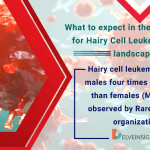 What to expect in the Coming Years for Hairy Cell Leukemia Therapy landscape?