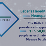 Leber Hereditary Optic Neuropathy Treatment Market