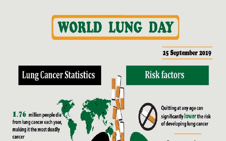 World Lung Day