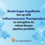 retinal disease pipeline portfolio