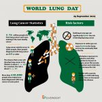 lung-day