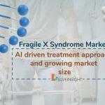 Fragile X Syndrome Market