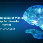 Increasing cases of Mania and Bipolar disorder market