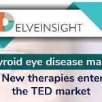 Thyroid eye disease