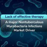 Nontuberculous Mycobacteria Infection